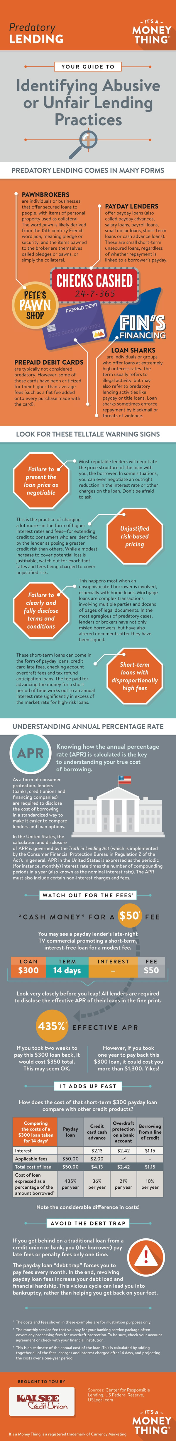 predatory lending infographic, click for transcription