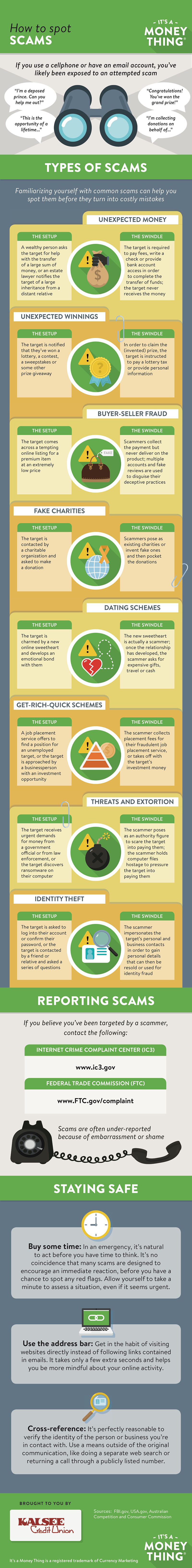 how to spot a scam infographic, click for transcription