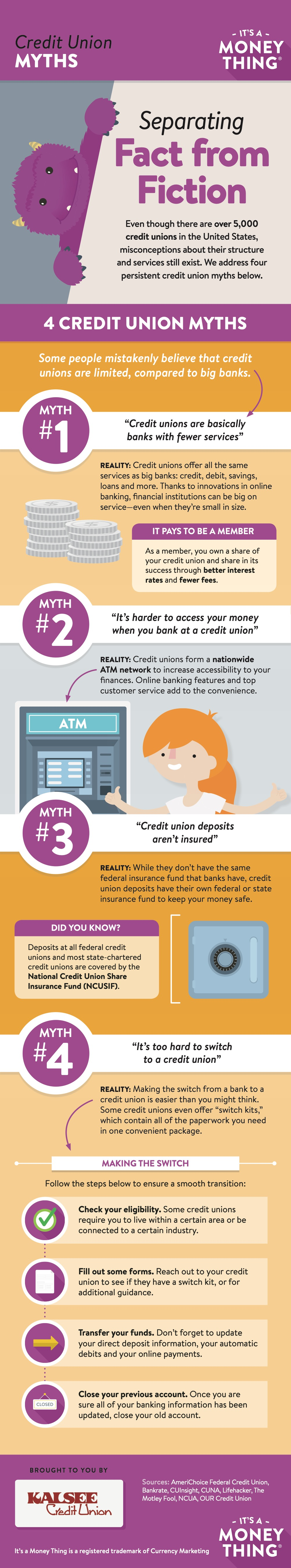 Credit union myths infographic, click for transcription