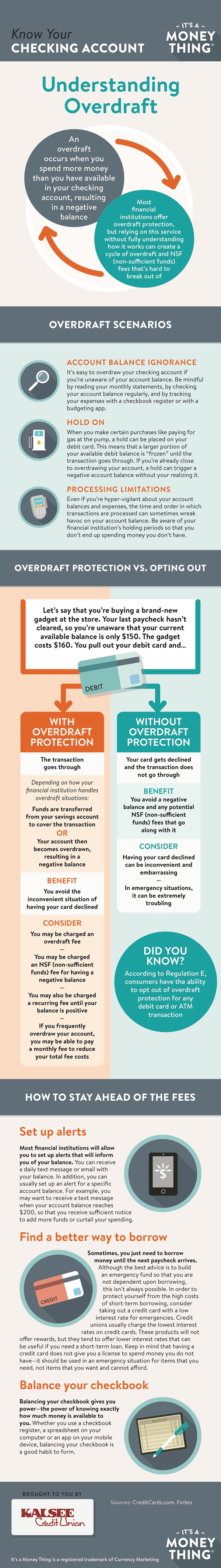Know Your Checking Account infographic, click for transcription