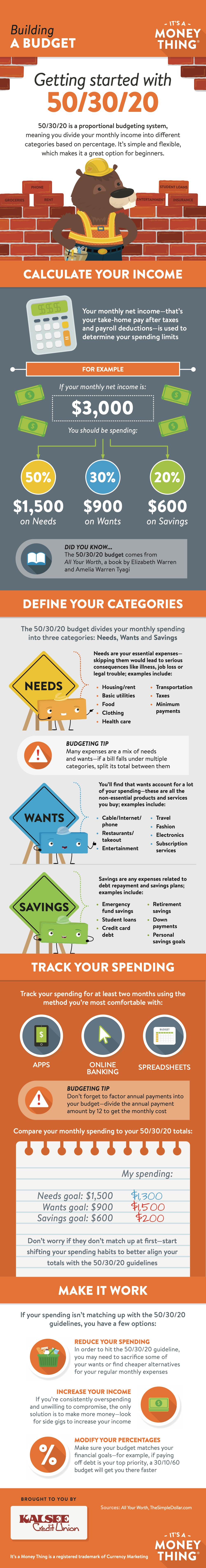 Building a budget infographic, click for transcription