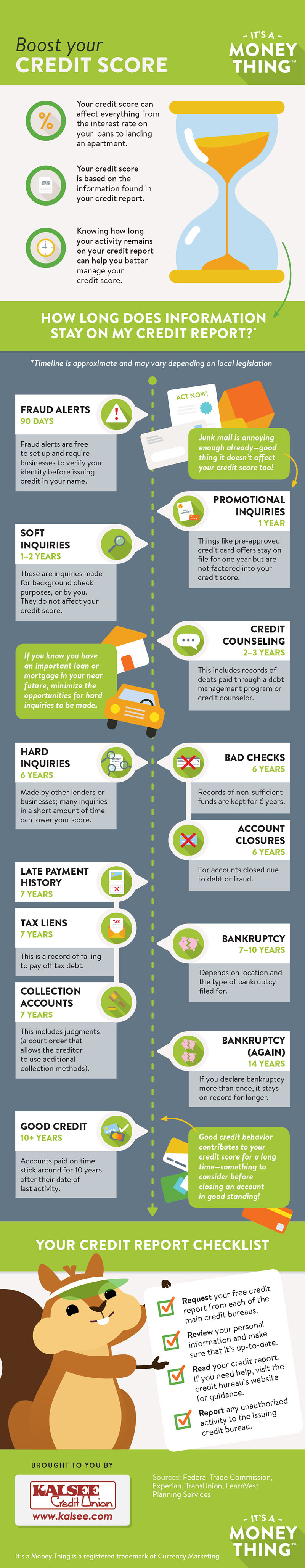 boost your credit score infographic, click for transcription