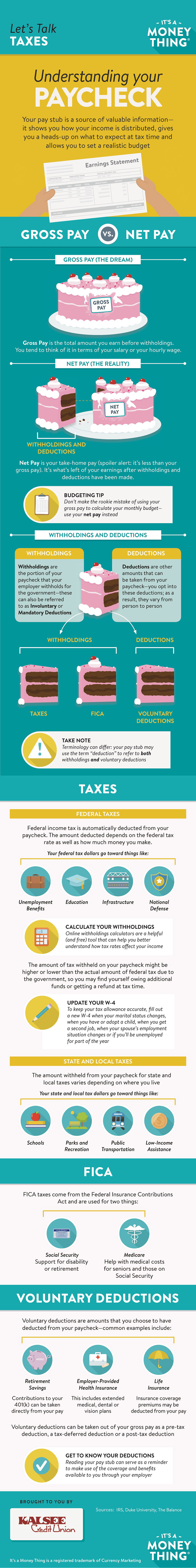 let's talk about taxes infographic, click for transcription