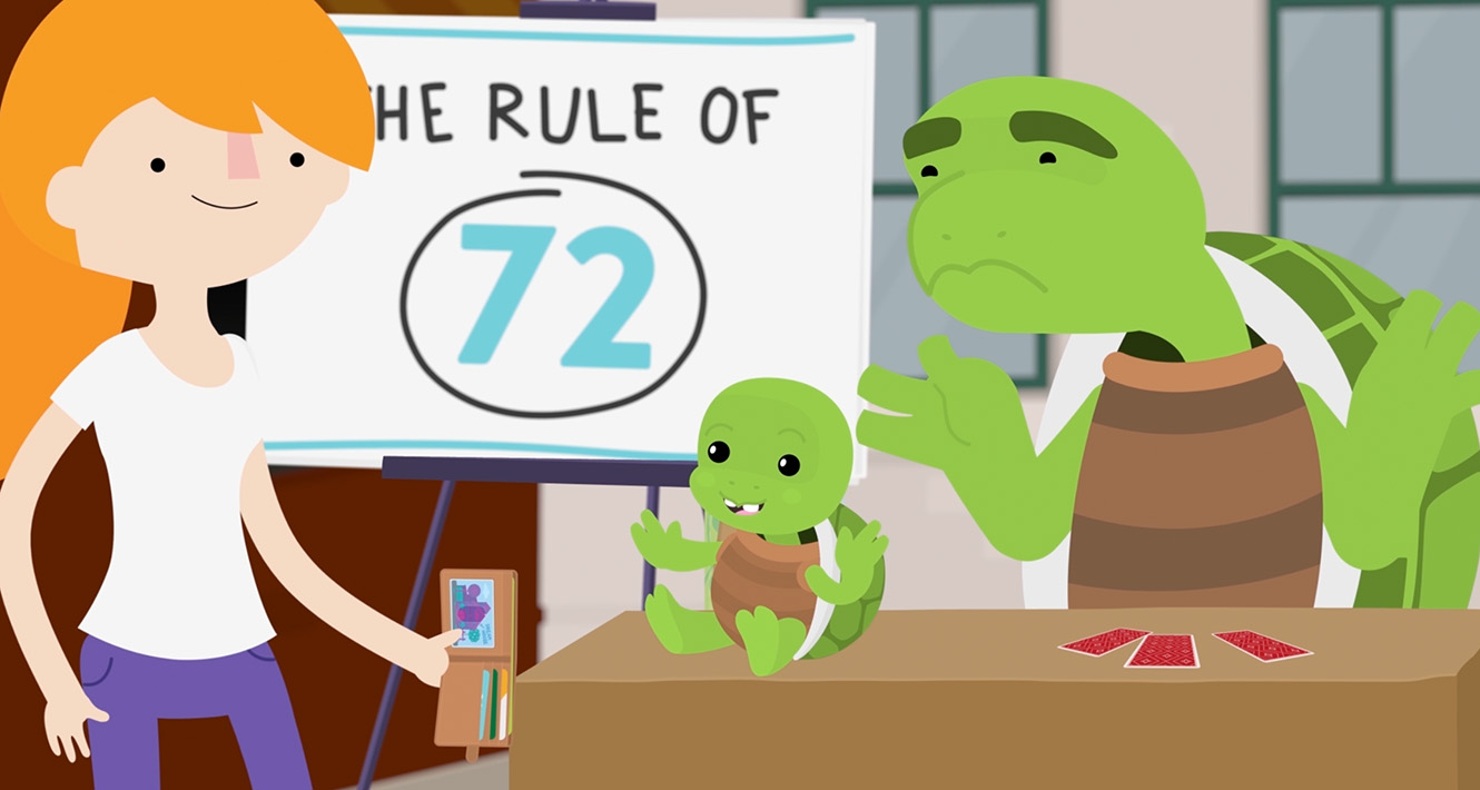 Compound interest rule of 72