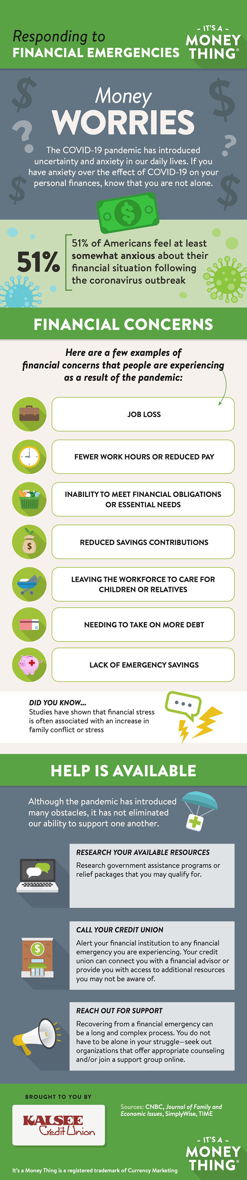 Responding to financial emergencies infographic