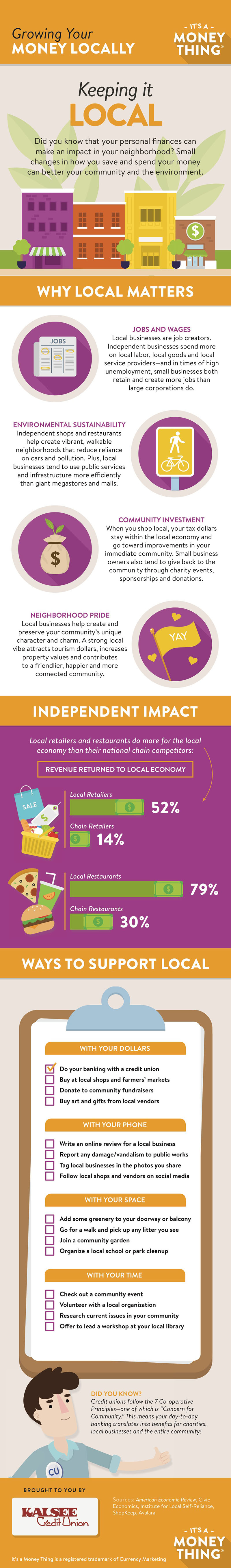 growing your money locally infographic, click for transcription