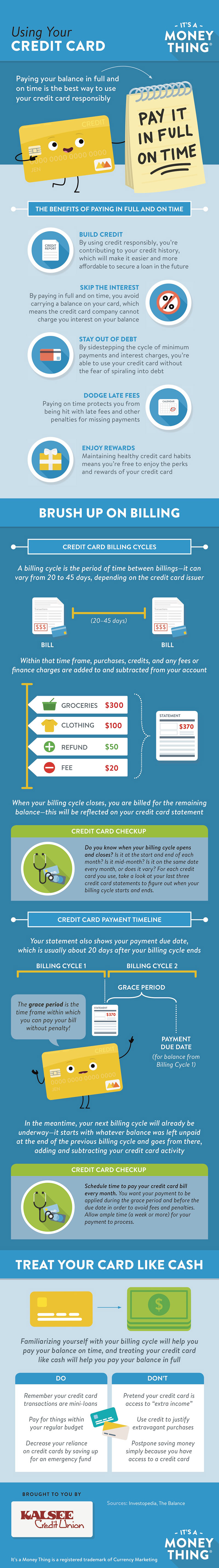 using your credit card infographic, click for transcription